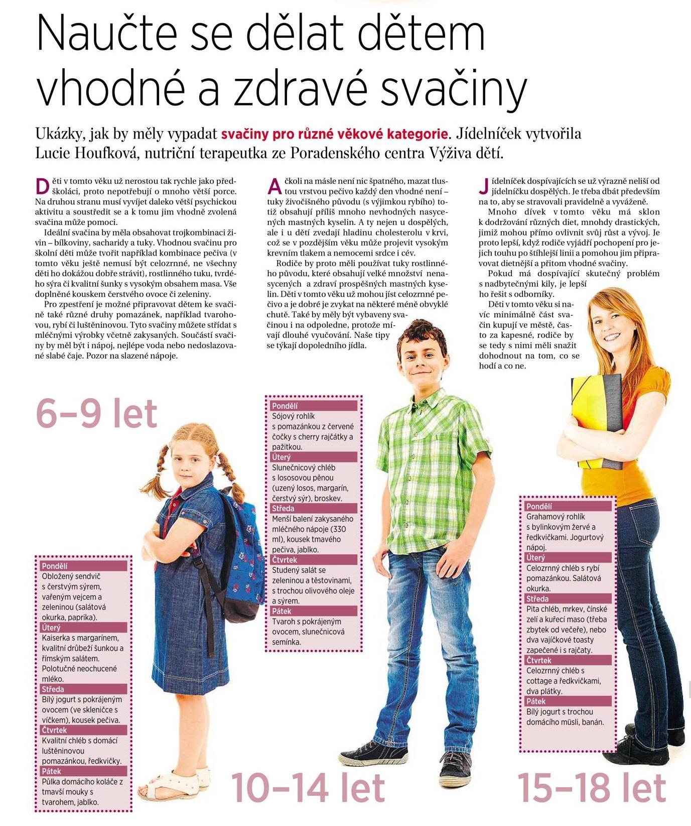 MF_Naučte se dělat dětem vhodné a zdravé svačiny_6.9.2013